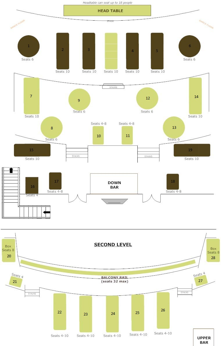 Seating chart. table numbers and numbers of seats.